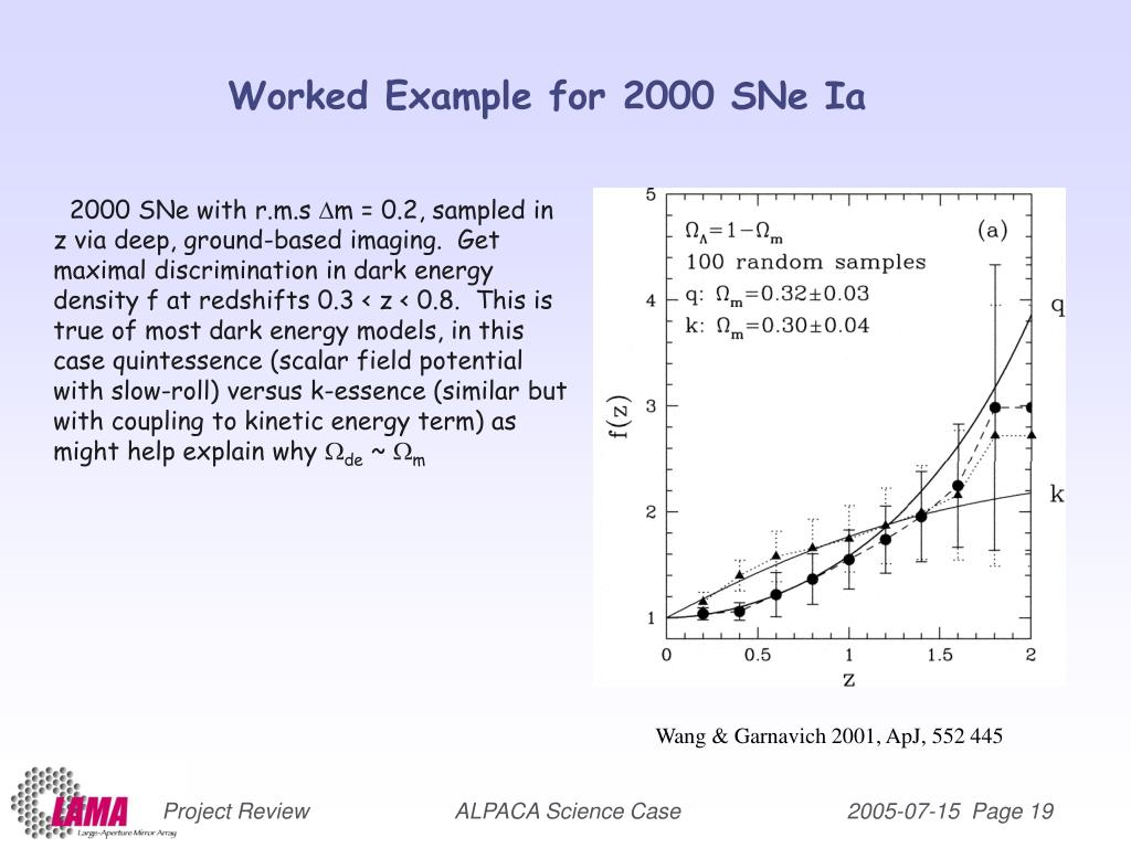 Worked Example for 2000 SNe Ia
