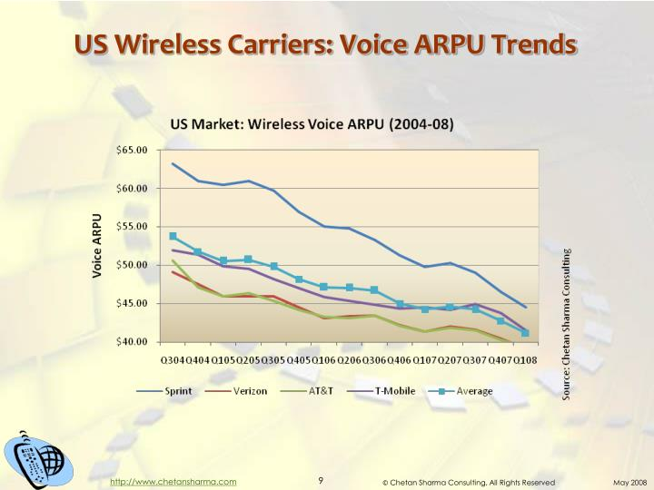 US Wireless Carriers: Voice ARPU Trends