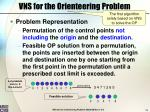 vns for the orienteering problem