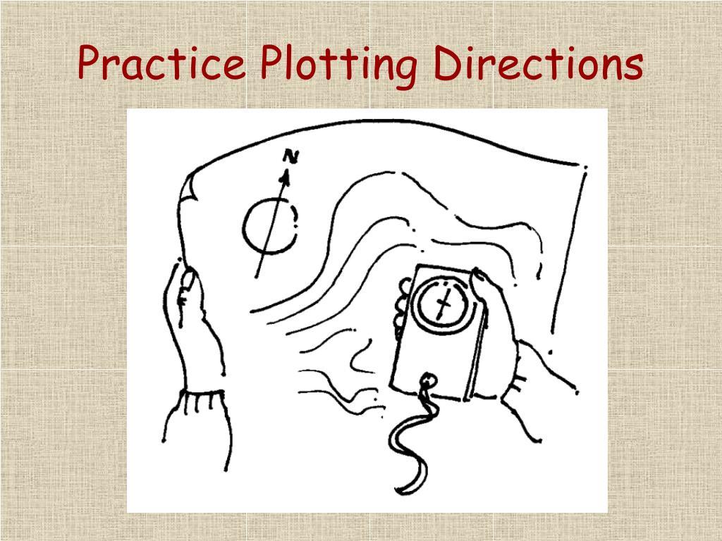 Practice Plotting Directions