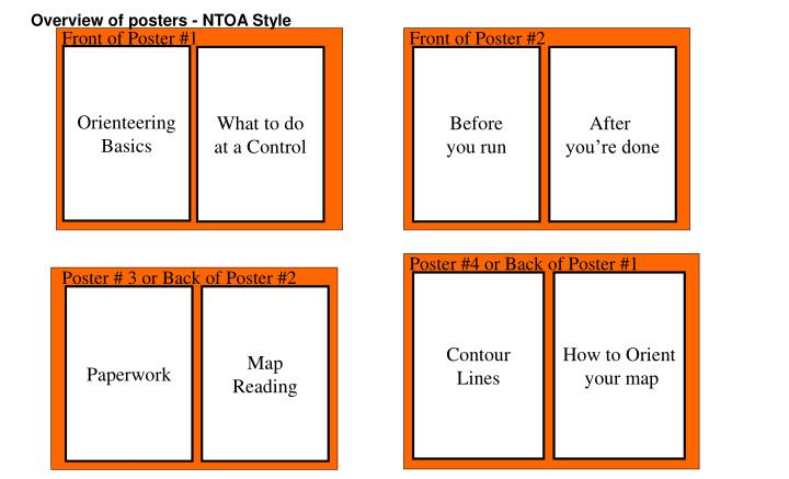 Overview of posters ntoa style