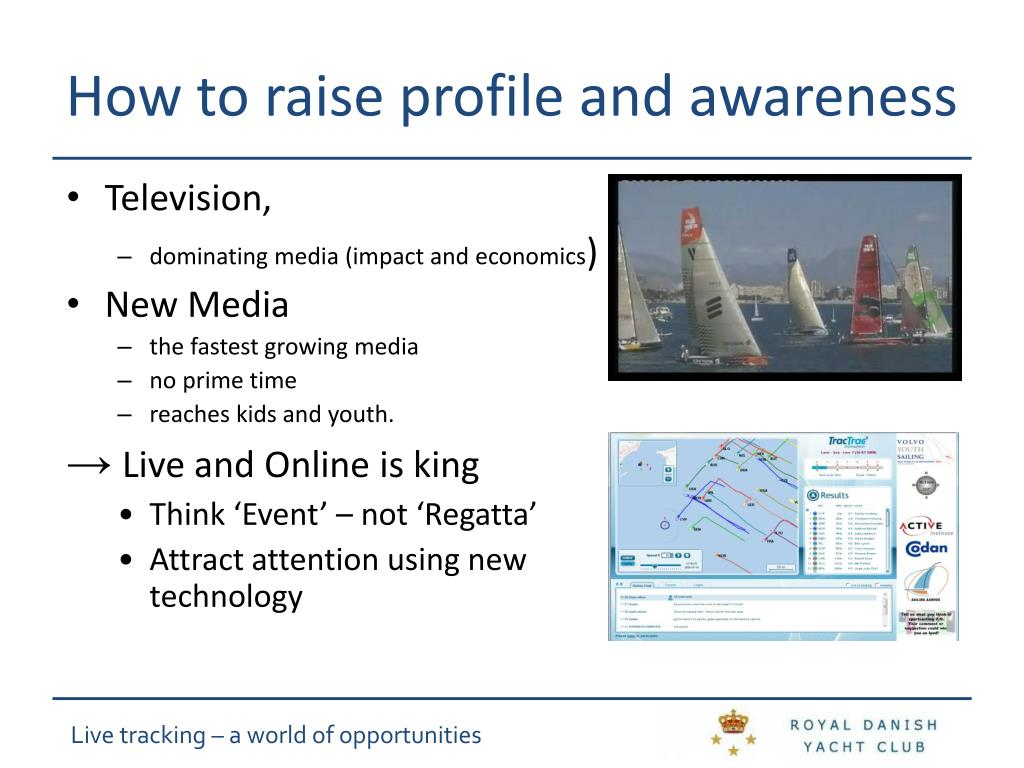 How to raise profile and awareness