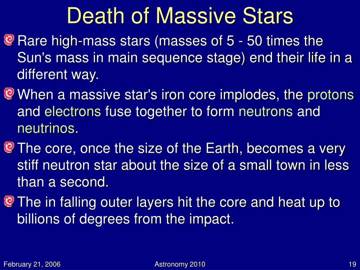 Death of Massive Stars