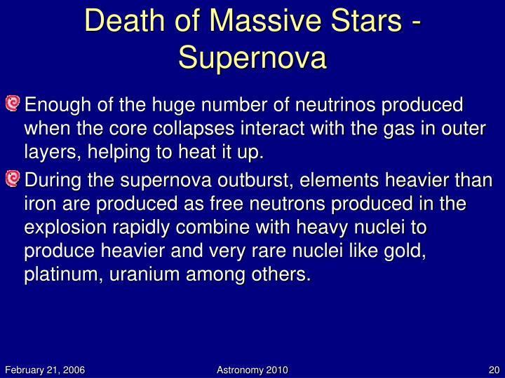Death of Massive Stars - Supernova