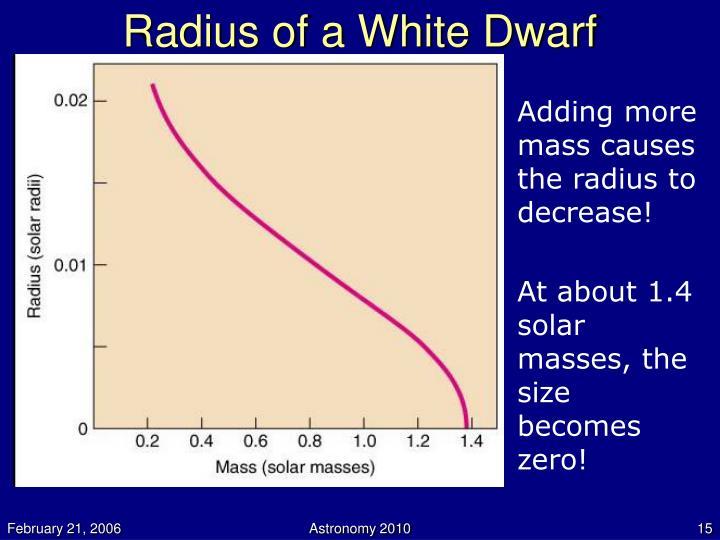 Radius of a White Dwarf