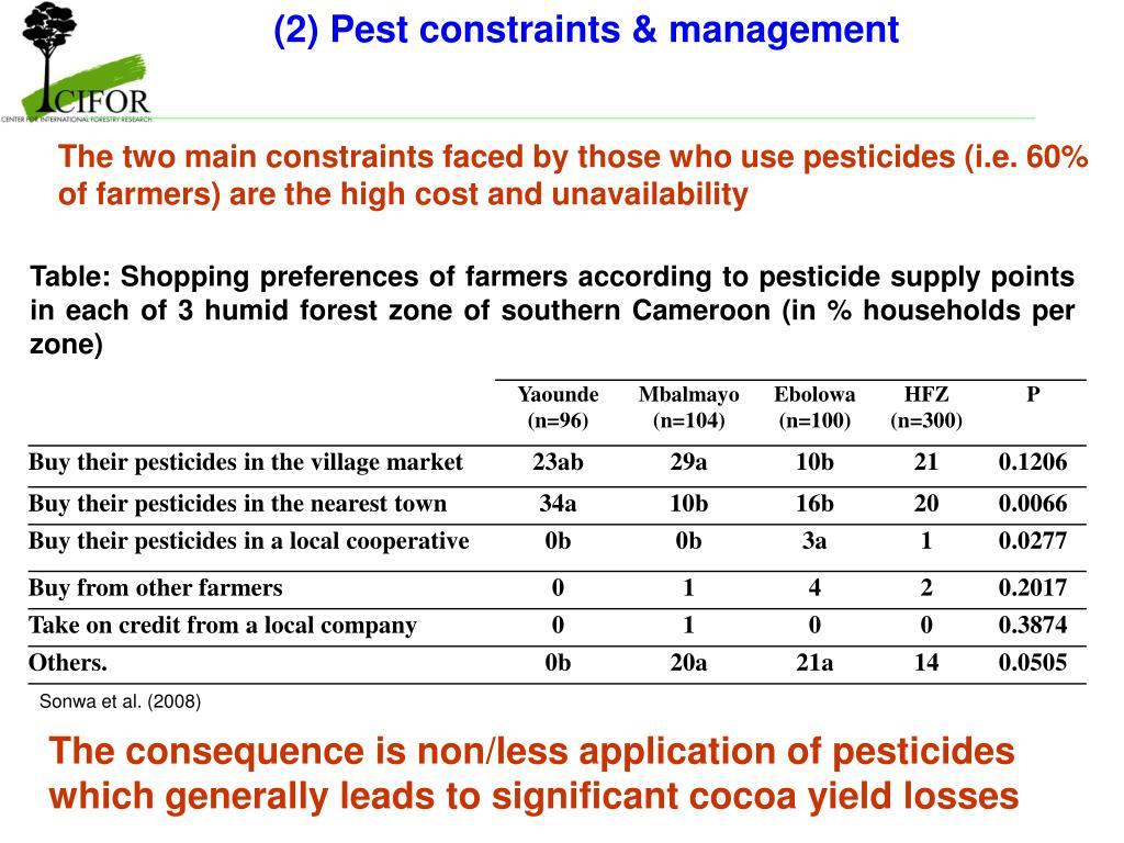 (2) Pest constraints & management