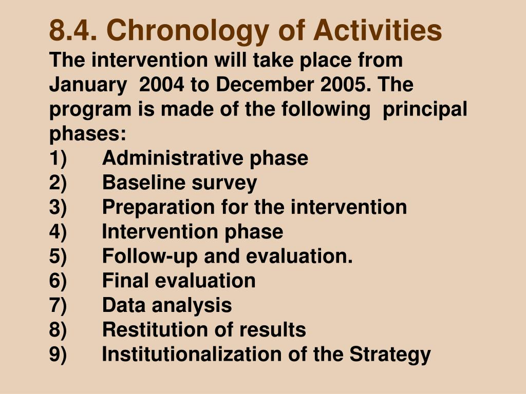 8.4. Chronology of Activities