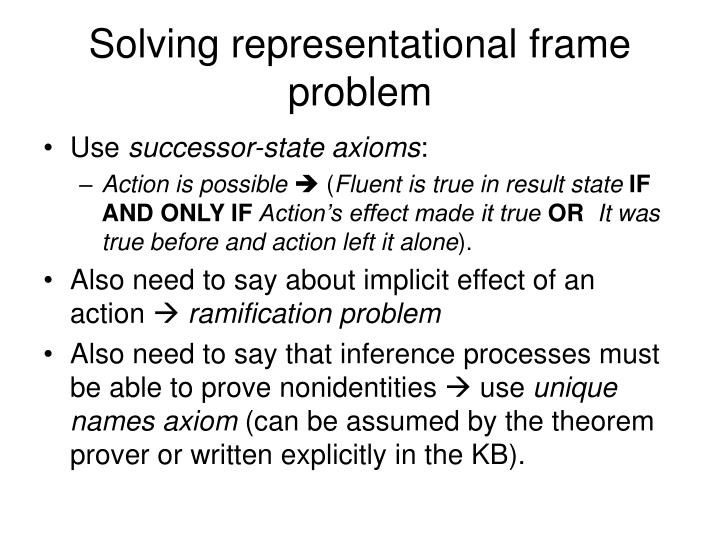 Solving representational frame problem