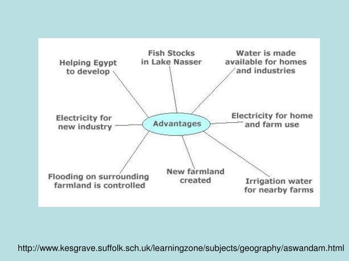 http://www.kesgrave.suffolk.sch.uk/learningzone/subjects/geography/aswandam.html