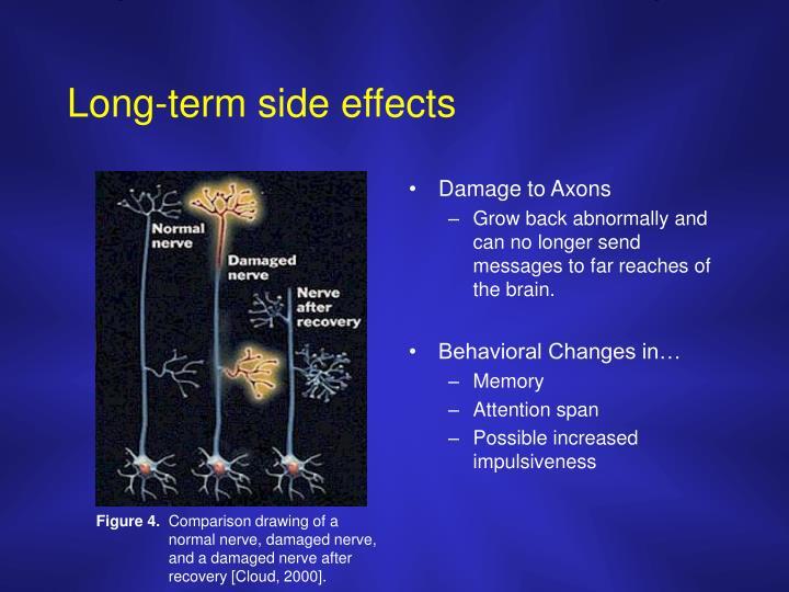 Long-term side effects