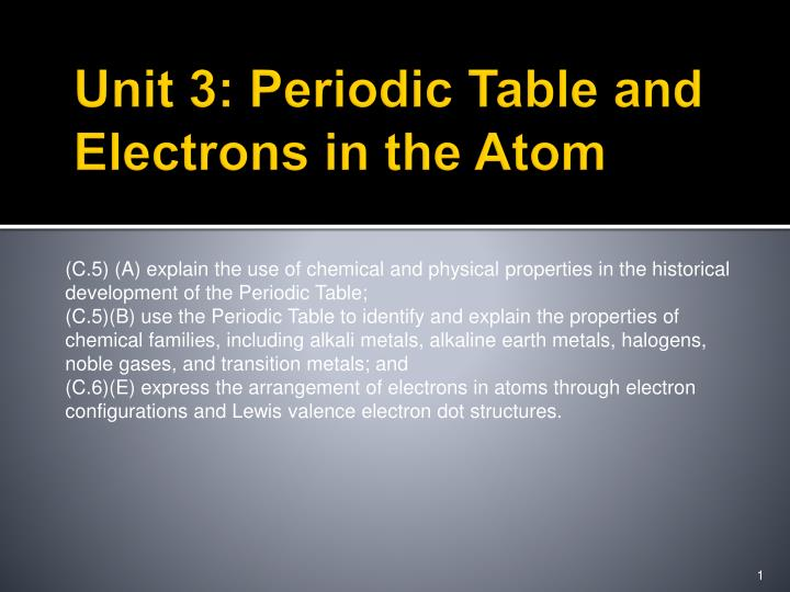 unit 3 periodic table and electrons in the atom n.