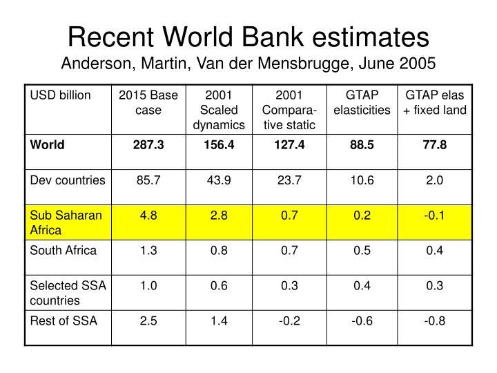 Recent World Bank estimates