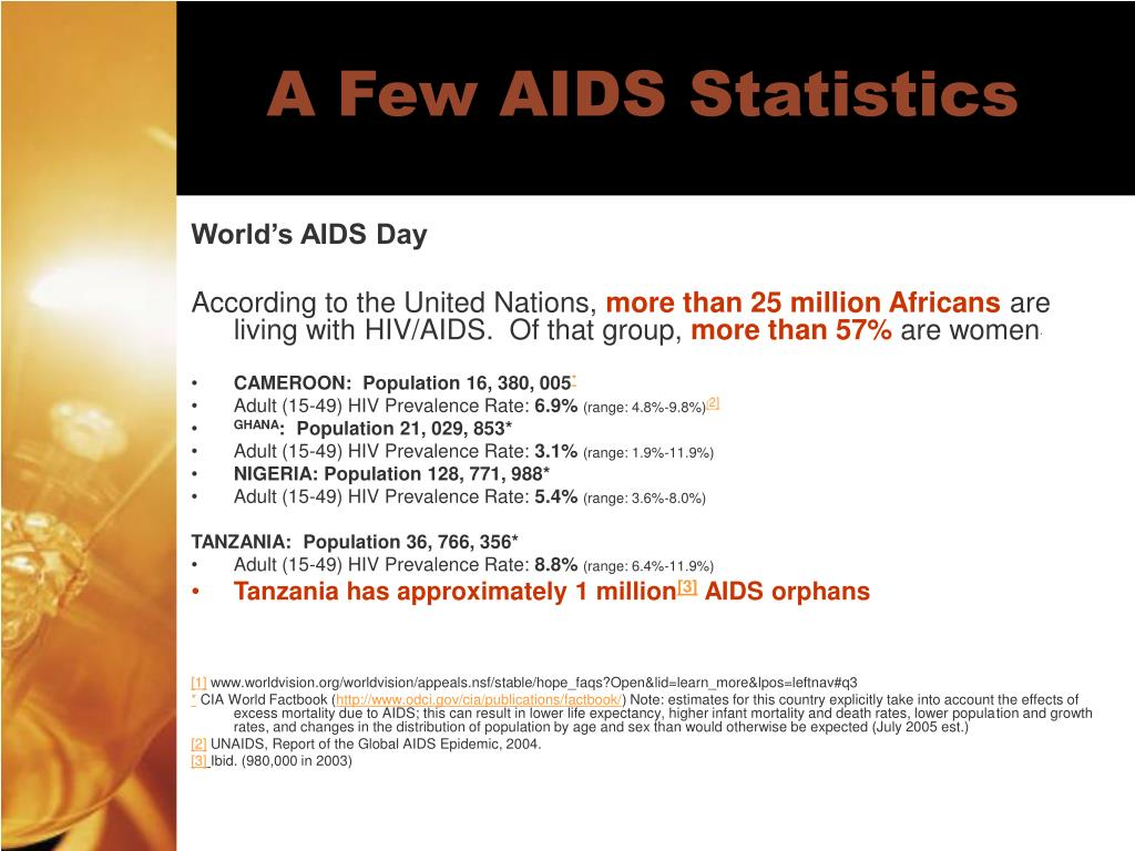 A Few AIDS Statistics