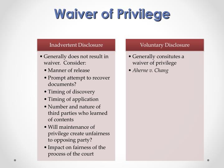 Waiver of Privilege