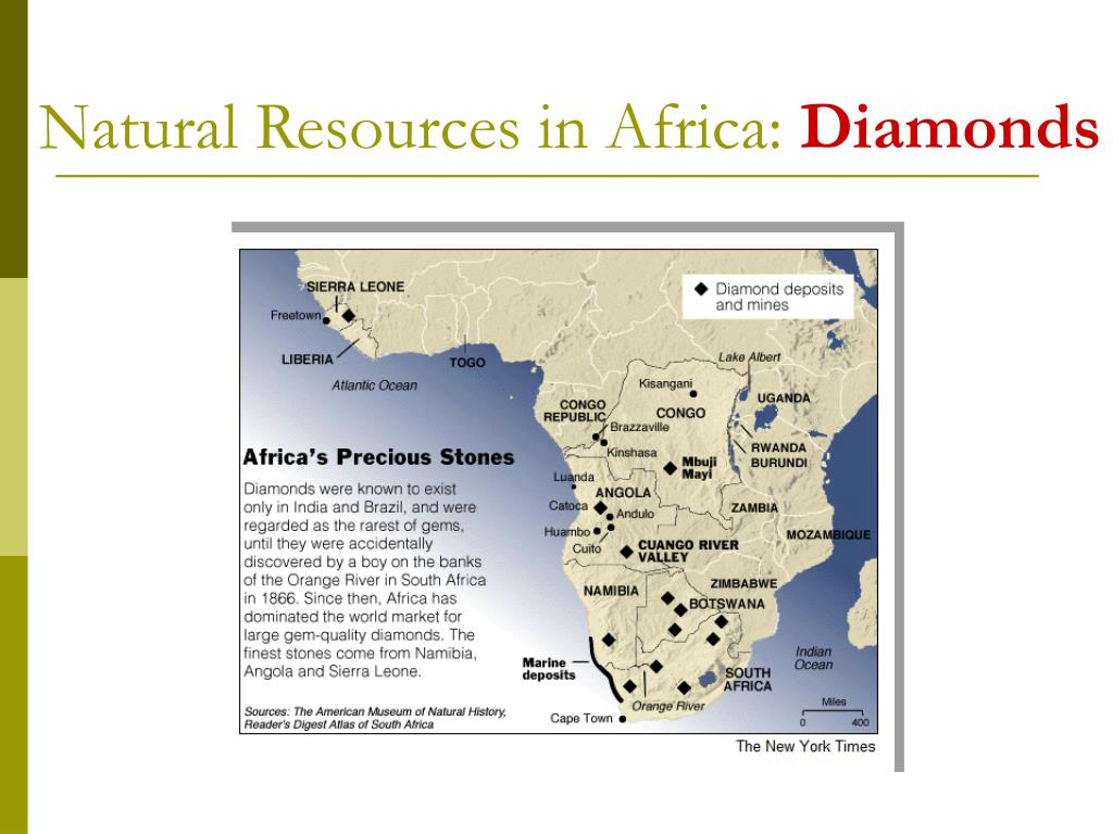 Natural Resources in Africa: