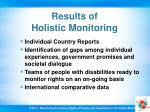 results of holistic monitoring