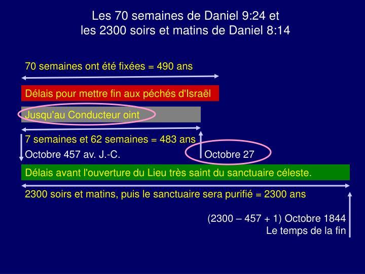 Les 70 semaines de Daniel 9:24 et