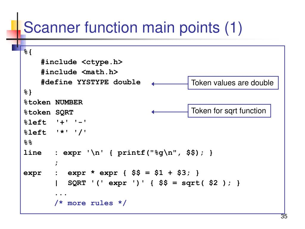 Scanner function main points (1)