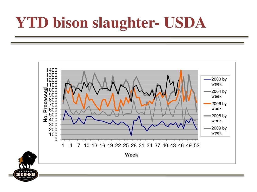 YTD bison slaughter- USDA