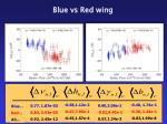 blue vs red wing