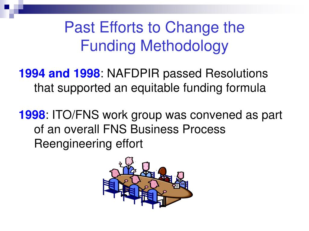 Past Efforts to Change the