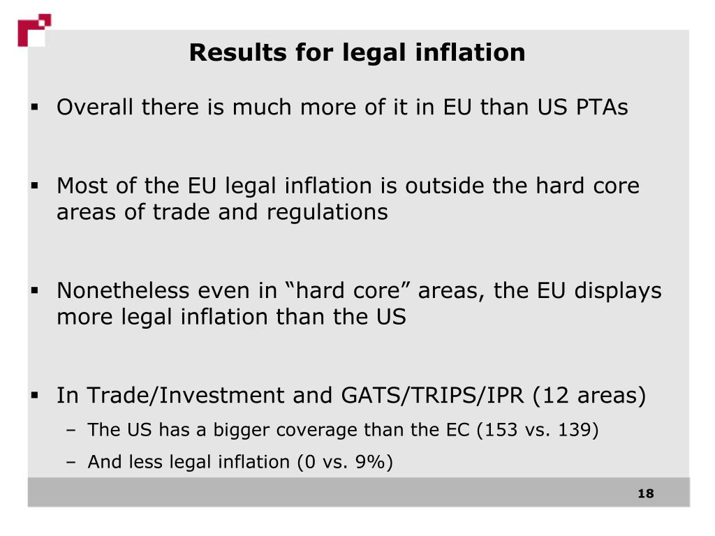 Results for legal inflation