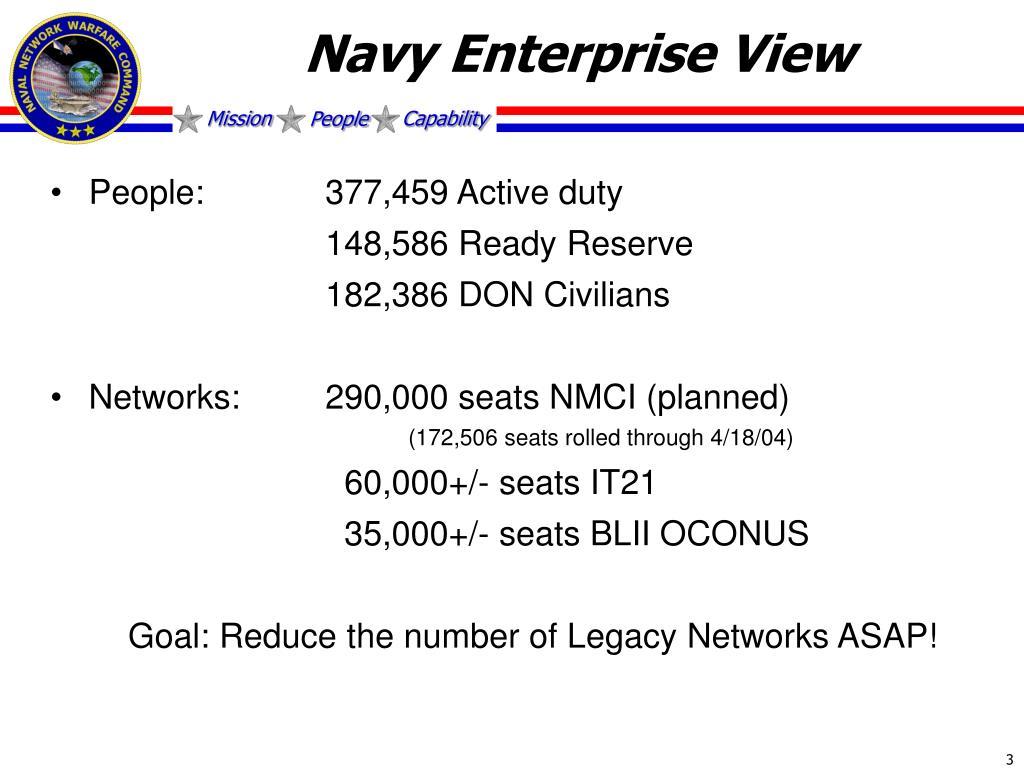Navy Enterprise View