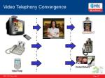 video telephony convergence