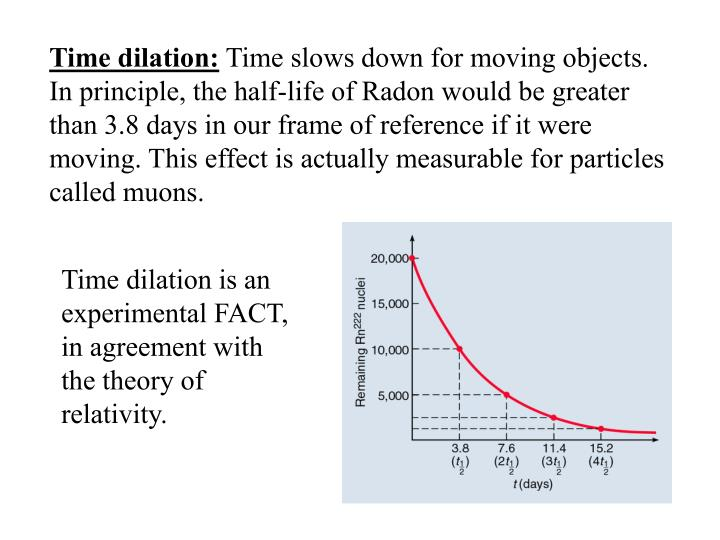 Time dilation: