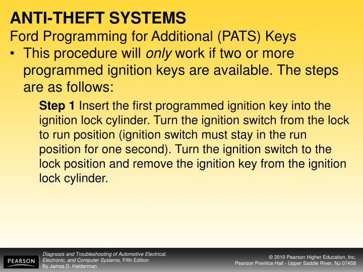 ANTI-THEFT SYSTEMS