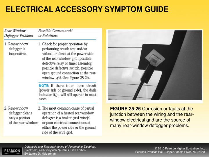 ELECTRICAL ACCESSORY SYMPTOM GUIDE