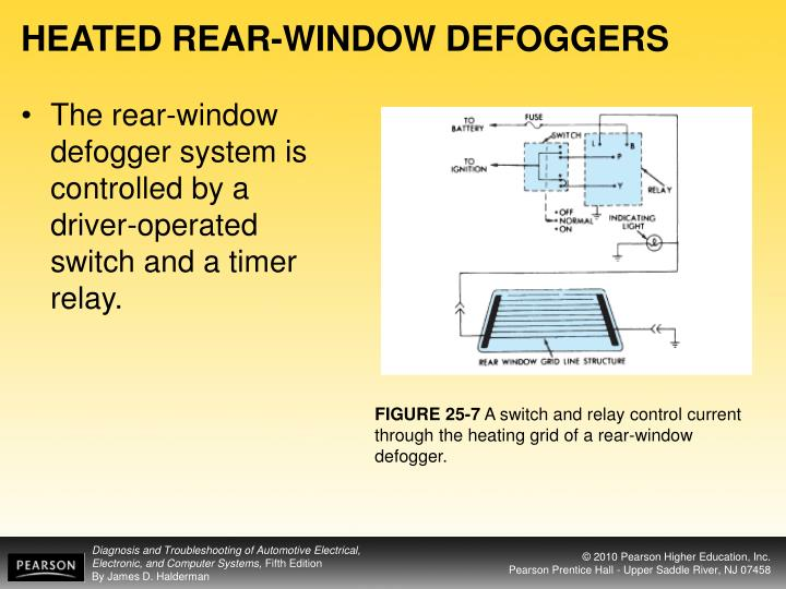 HEATED REAR-WINDOW DEFOGGERS