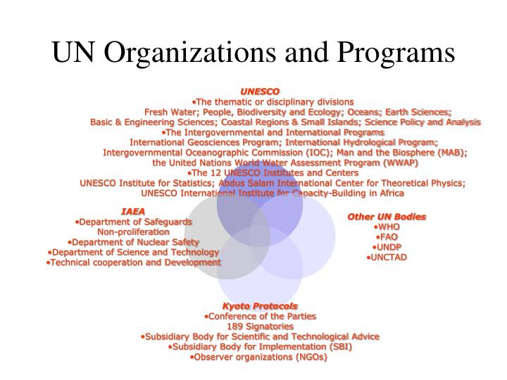 UN Organizations and Programs