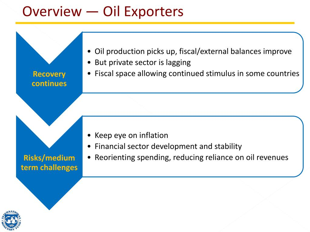 Overview — Oil Exporters