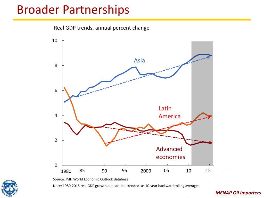 Broader Partnerships