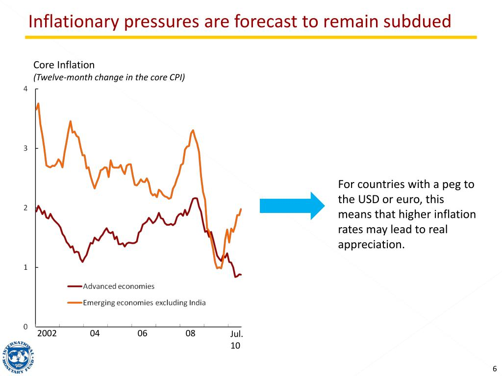 Inflationary pressures are forecast to remain subdued