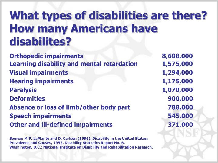 the reasoning behind the passing of the americans with disabilities act By ken barnes -- the ada lawsuit industry is no longer under the radar  the  reason why this is a forced, extorted settlement, is because the cost of  the  california legislature has passed modest ada reform for a.