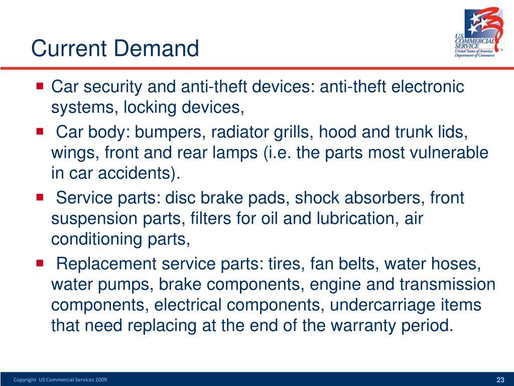 Current Demand