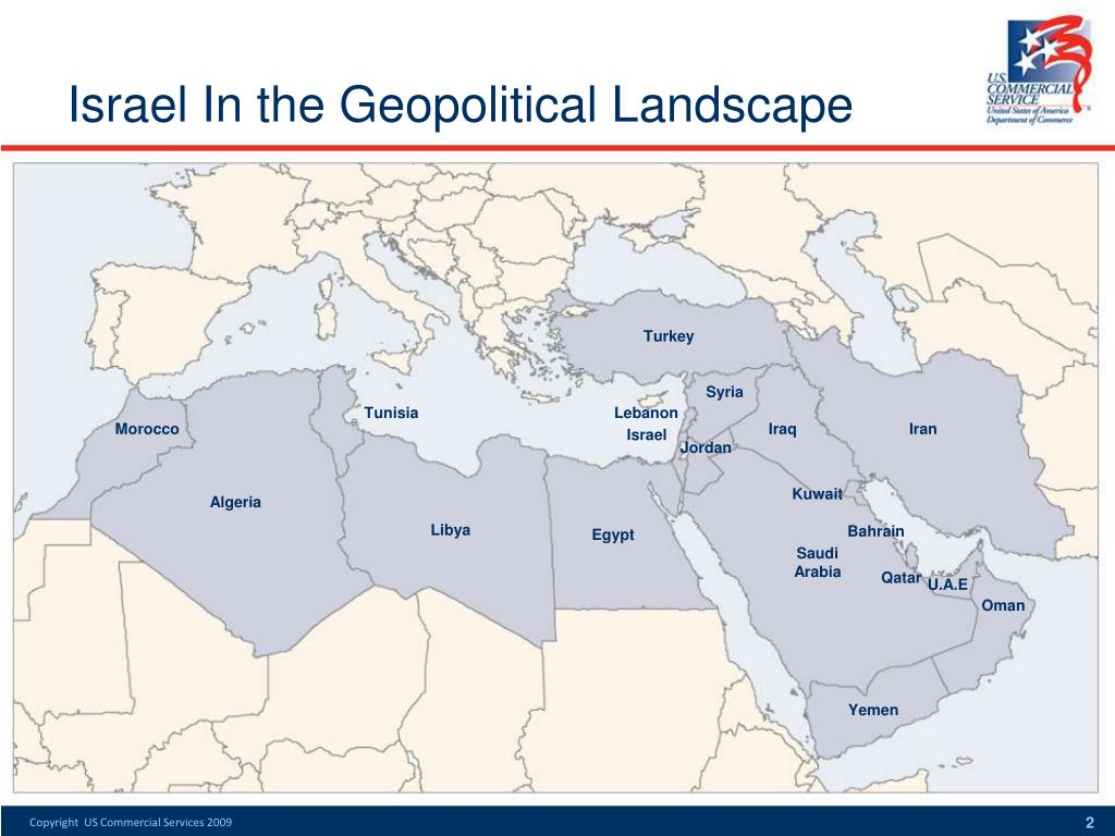 Israel In the Geopolitical Landscape