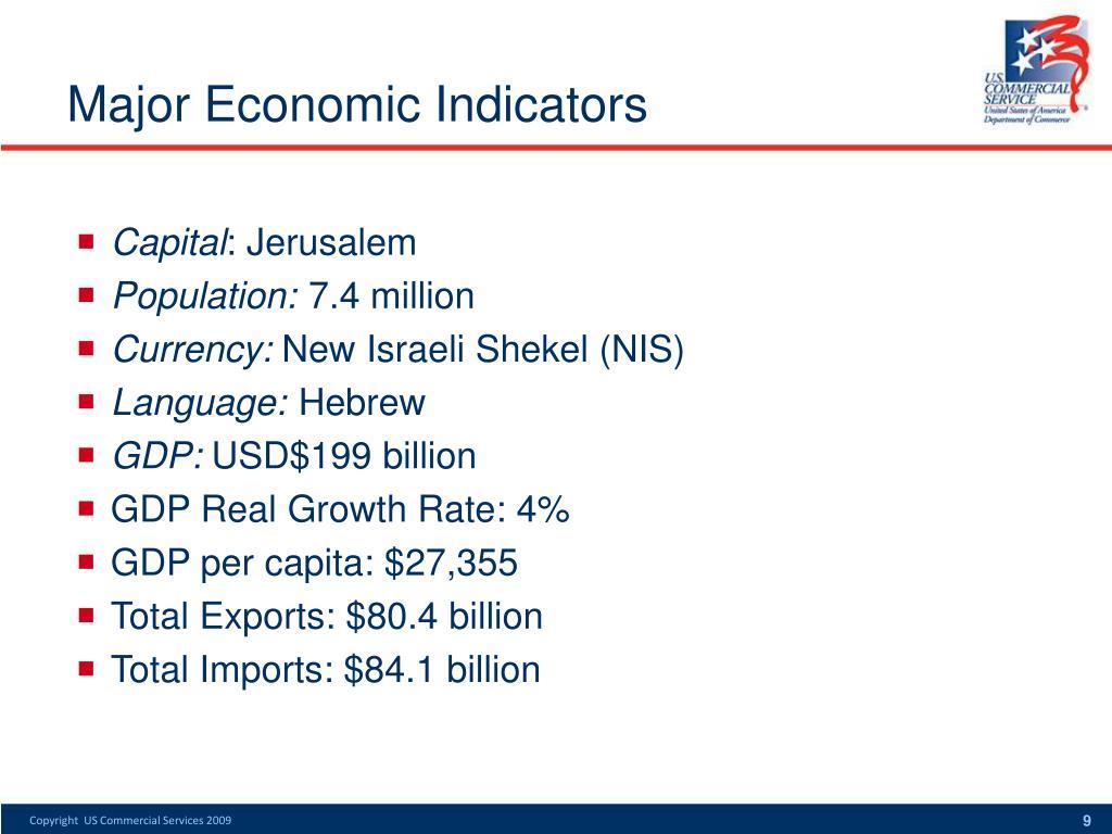 Major Economic Indicators