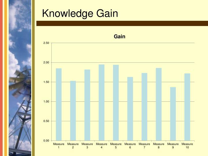 Knowledge Gain