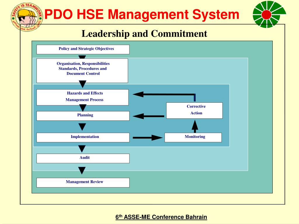PDO HSE Management System