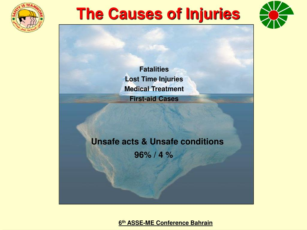 The Causes of Injuries