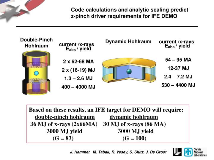 Code calculations and analytic scaling predict