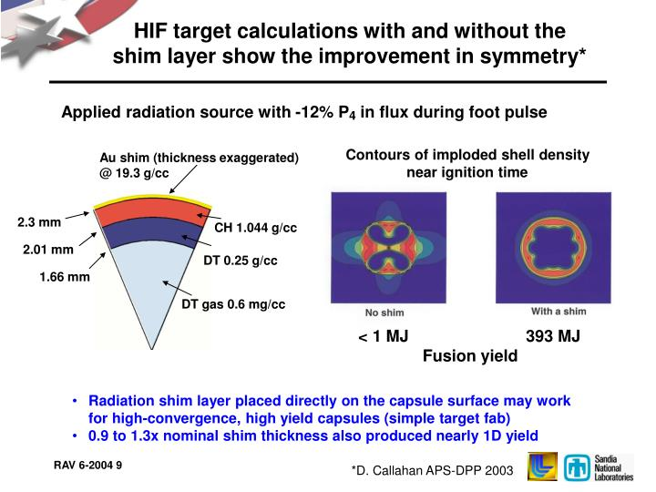 HIF target calculations with and without the shim layer show the improvement in symmetry*