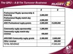 the qru a 17m turnover business
