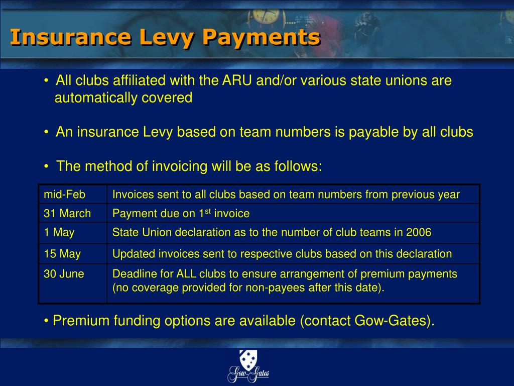 Insurance Levy Payments