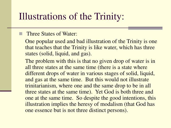 Illustrations of the Trinity:
