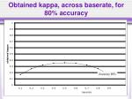 obtained kappa across baserate for 80 accuracy