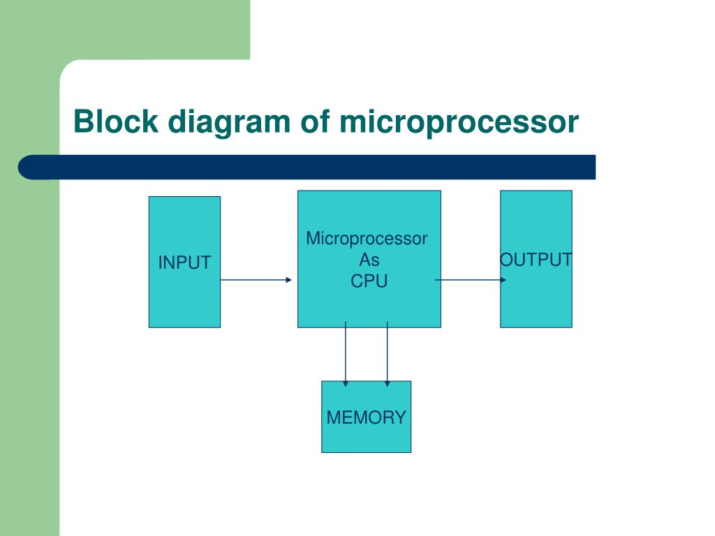 Ppt - Microprocessor And Interfacing Powerpoint Presentation